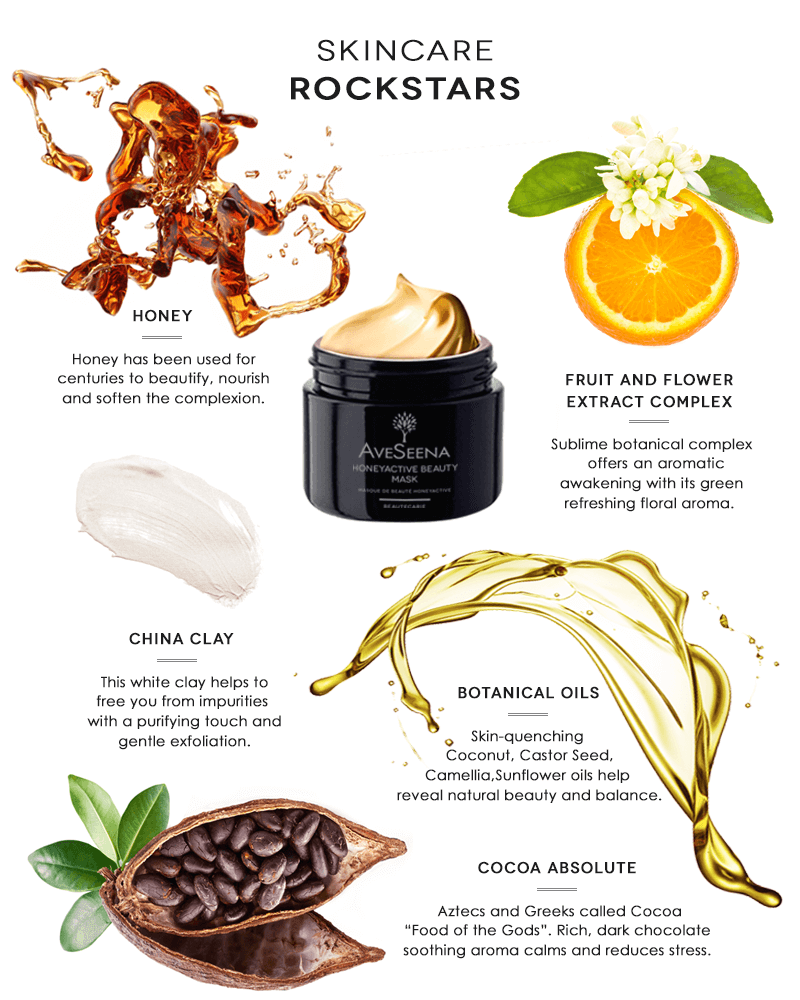 AveSeena_Honey_Mask_Ingredients_RSTR_US_