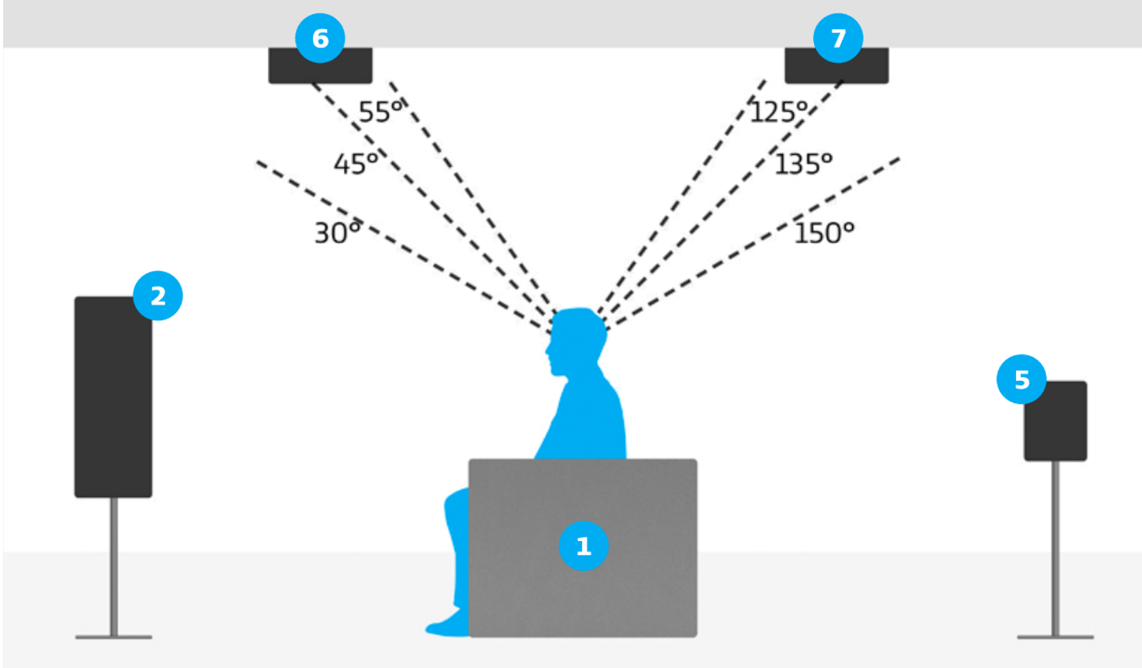 Catapult Diagram Front Of The Tv Instead