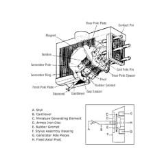 2004 Scion Xb Wiring Diagram Vectra Towbar 2006 Radiator Imageresizertool Com