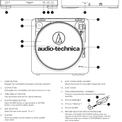 Turntable Cartridge Wiring Diagram Z Rig Best And Letter Audio Technica Diagrams Basic Lorestan Info Source