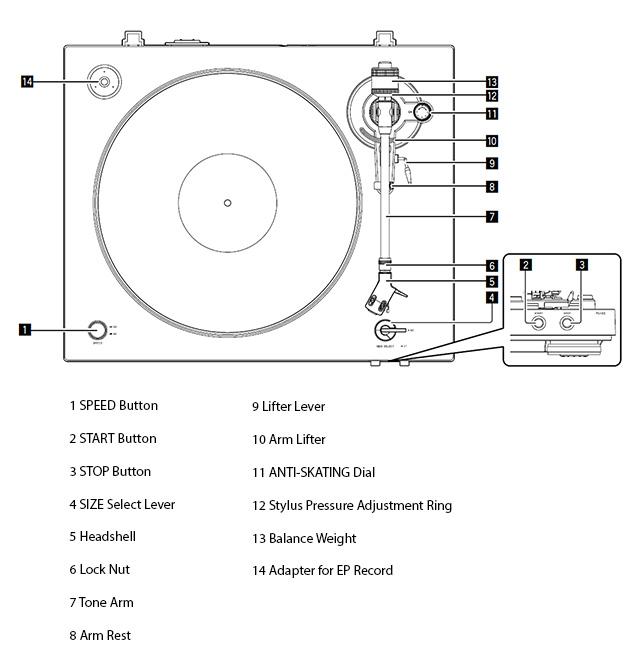 Buy Pioneer PL-30-K Audiophile Stereo Turntable Online for