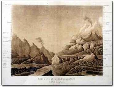 Höhen der alten und neuen Welt, bildlich verglichen, Bildtafel (31 x 38,6 cm) auf der Grundlage einer Zeichnung von Goethe, gewidmet Alexander von Humboldt und veröffentlicht von Friedrich Justin Bertuch (1747-1822) im 41. Band der Allgemeinen Geographischen Ephemeriden von 1813. (Quelle: HiN)