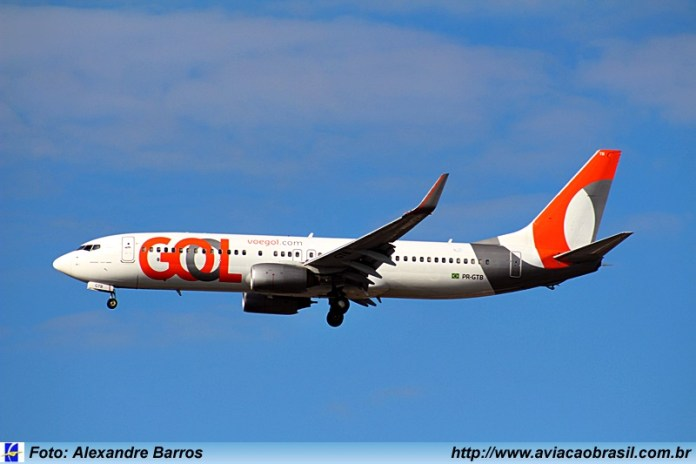 Voos; internacionais;, Voos Internacionais vigentes das empresas brasileiras, Portal Aviação Brasil