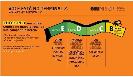 GRU Airport, GRU Airport realiza obras no terminal 2 e interdita o check-in B, Portal Aviação Brasil