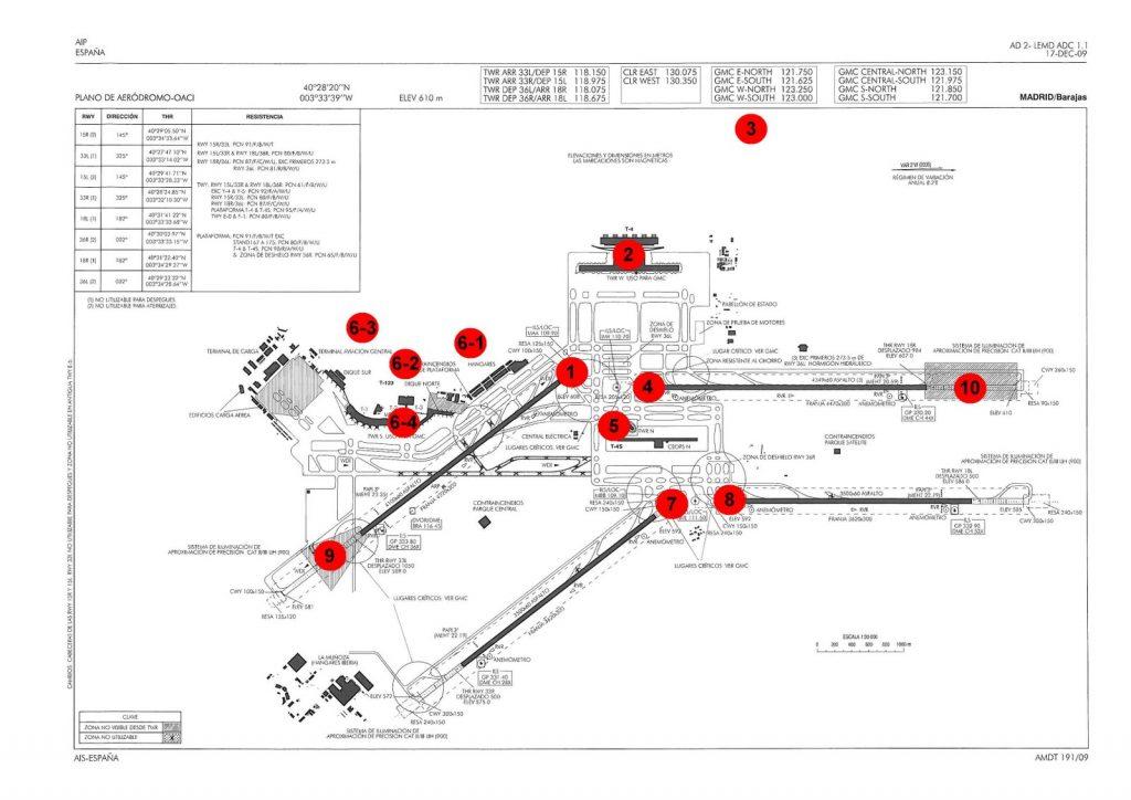 Plano Del Aeropuerto De Barajas