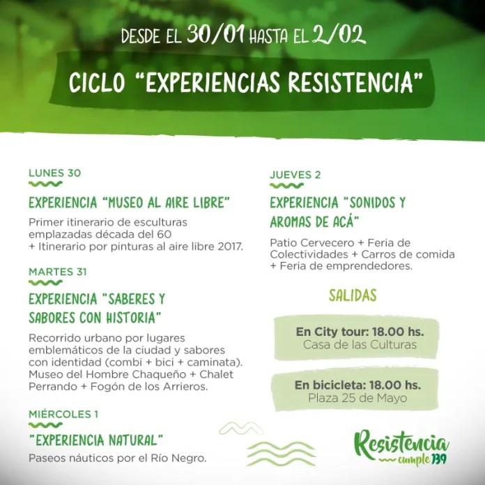 Ciclo Experiencia Resistencia