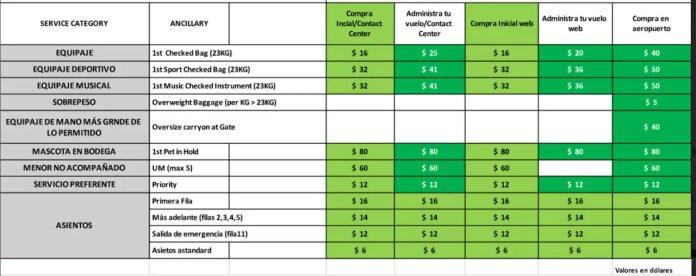 Sky Airline - tarifas servicios adicionales