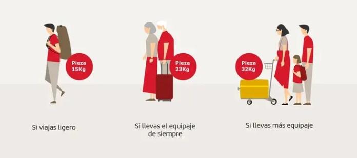 Iberia Franquicias