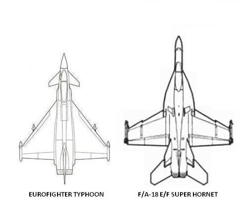 Eurofighter vs Super Hornet – Aircraft – Versus