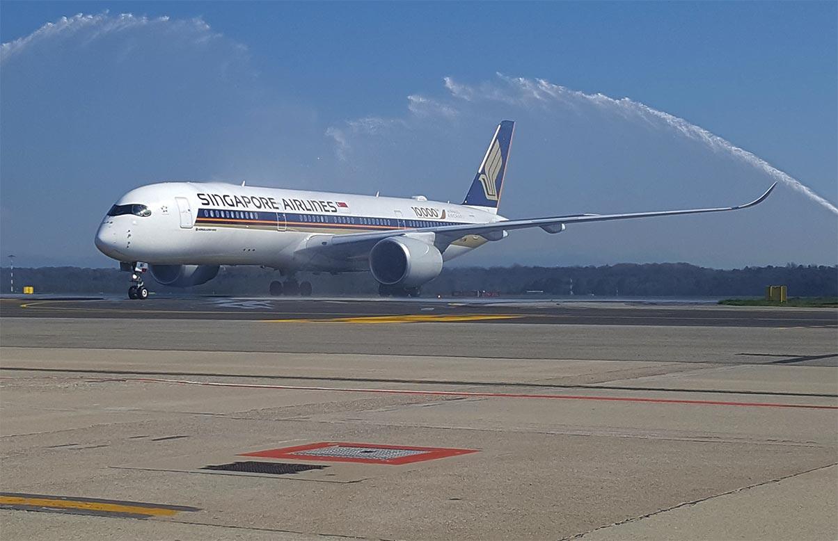 Aereo Privato Roma Milano : Atpl airline transport pilot license aero club milano