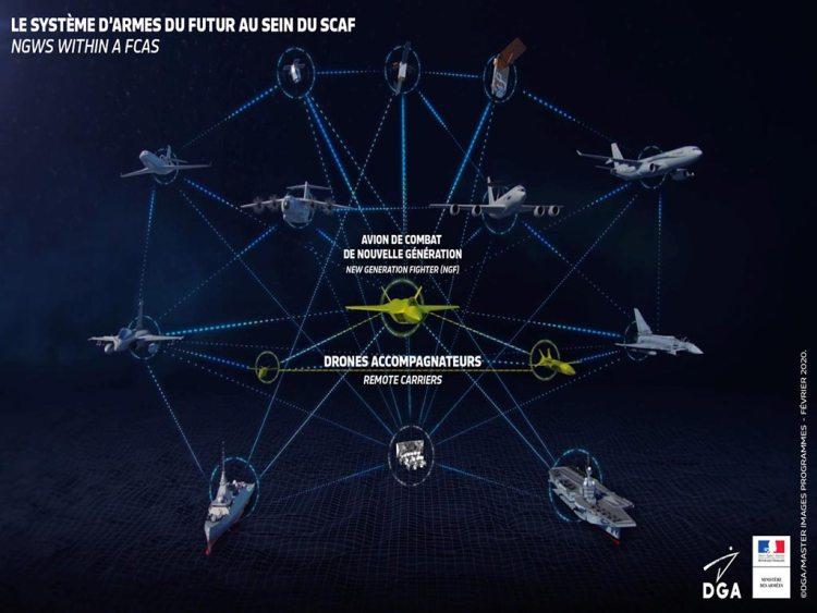 FCAS combat drones