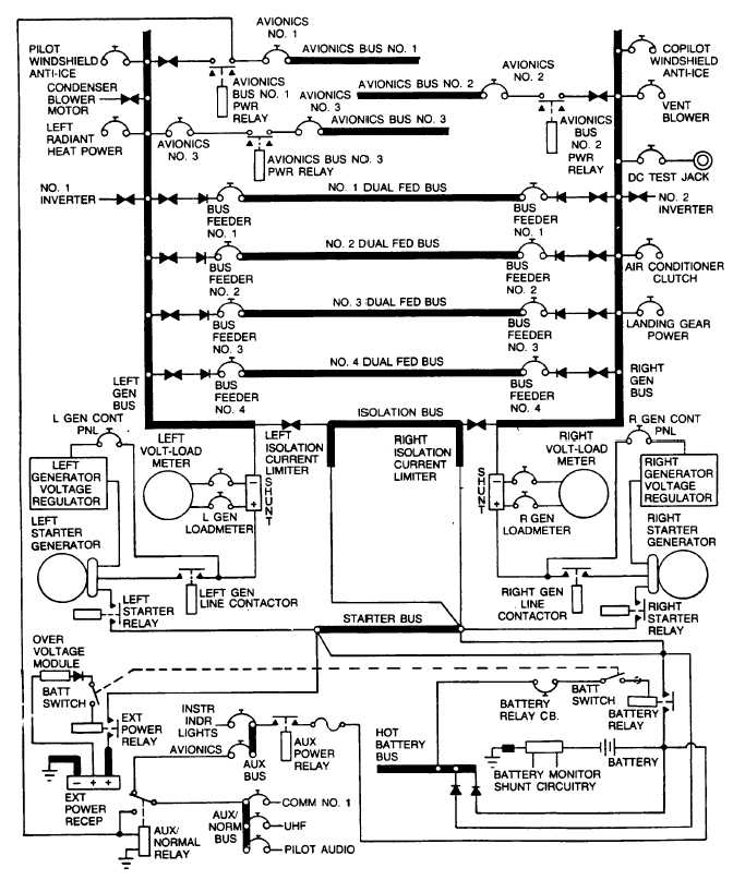 Figure 2-29. DC Electrical System Schematic