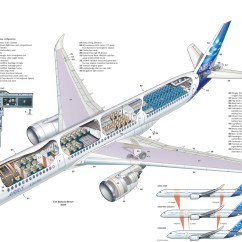Airplane Wing Parts Diagram Wiring For A Pioneer Radio 757 Aircraft Engine Get Free Image About