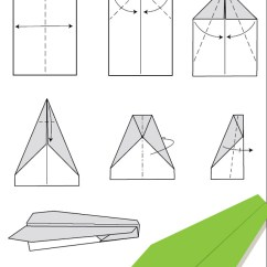 Paper Airplane Diagram Of Parts Wiring For Bt Openreach Master Socket 5c Airplanes How To Fold And Create That Fly Easily Glider