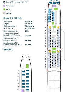 Klm royal dutch airlines boeing combi aircraft seating layout chart also charts airline rh aviationexplorer