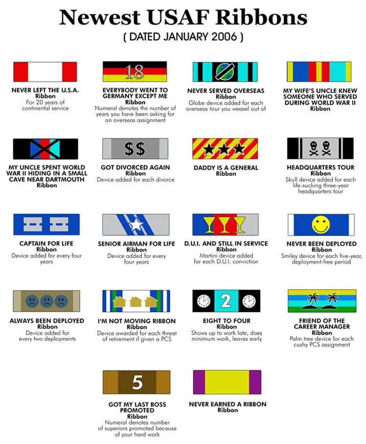Army Overseas Service Ribbon Requirements