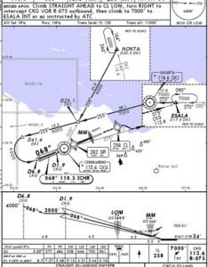 also ifr terminal charts for jakarta soekarno hatta wiii rh aviationmegastore