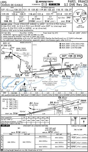 IFR Terminal Charts for Paris-Charles de Gaulle (LFPG)