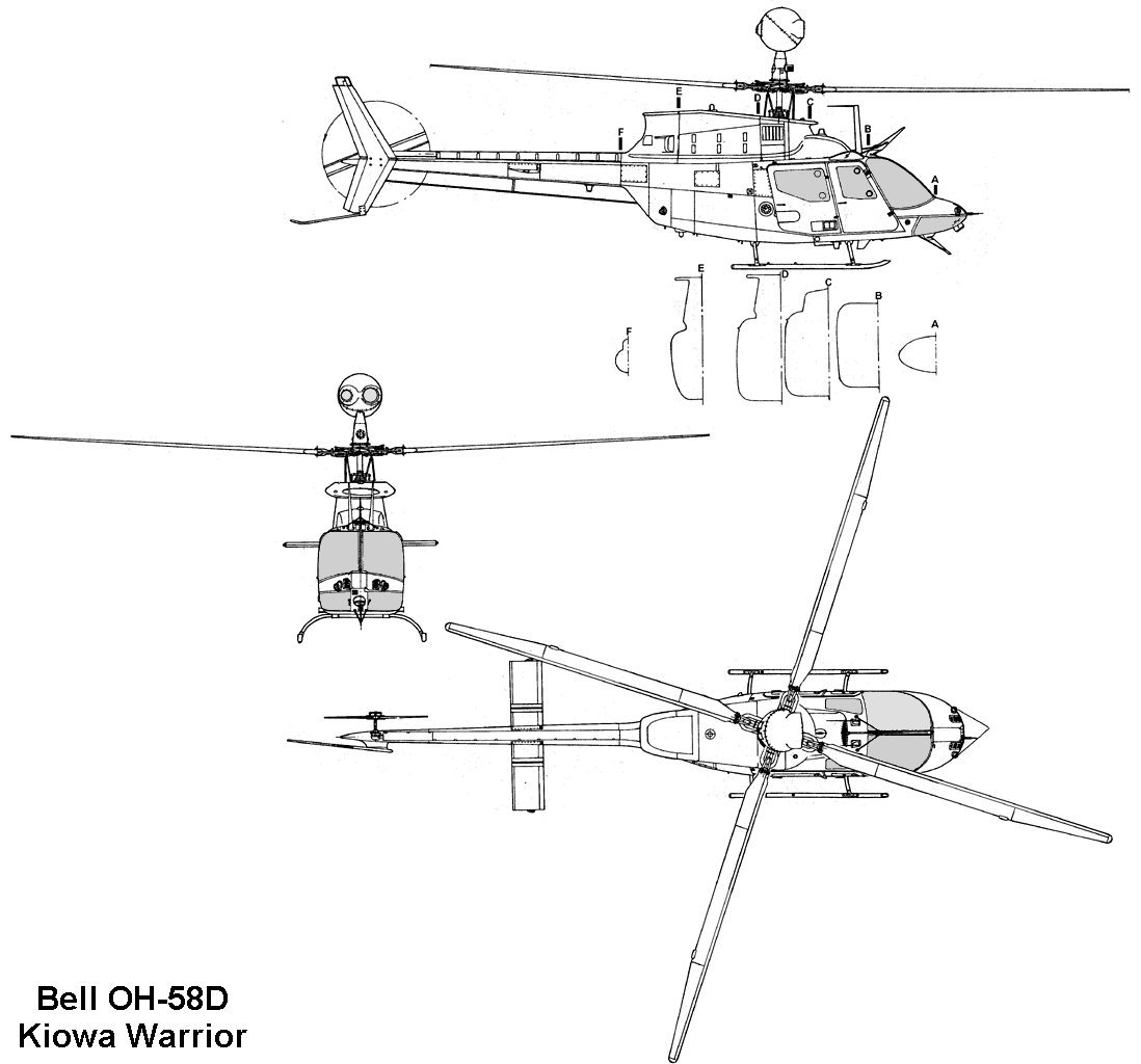AviationsMilitaires.net — Bell OH-58D Kiowa Warrior