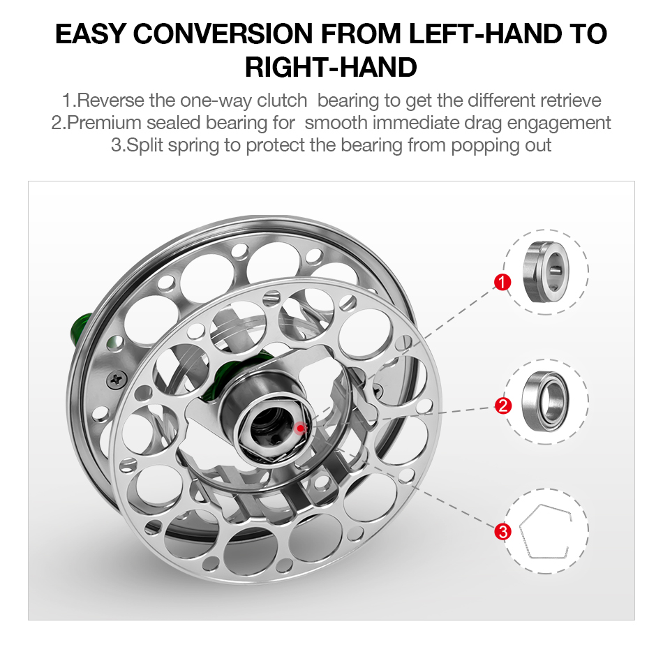Piscifun Sword Fly Reel with CNC-machined Aluminium Material 3/4/5/6/7/8/9/10 WT Right Left Handed Fly Fishing Reel Gunmetal 7