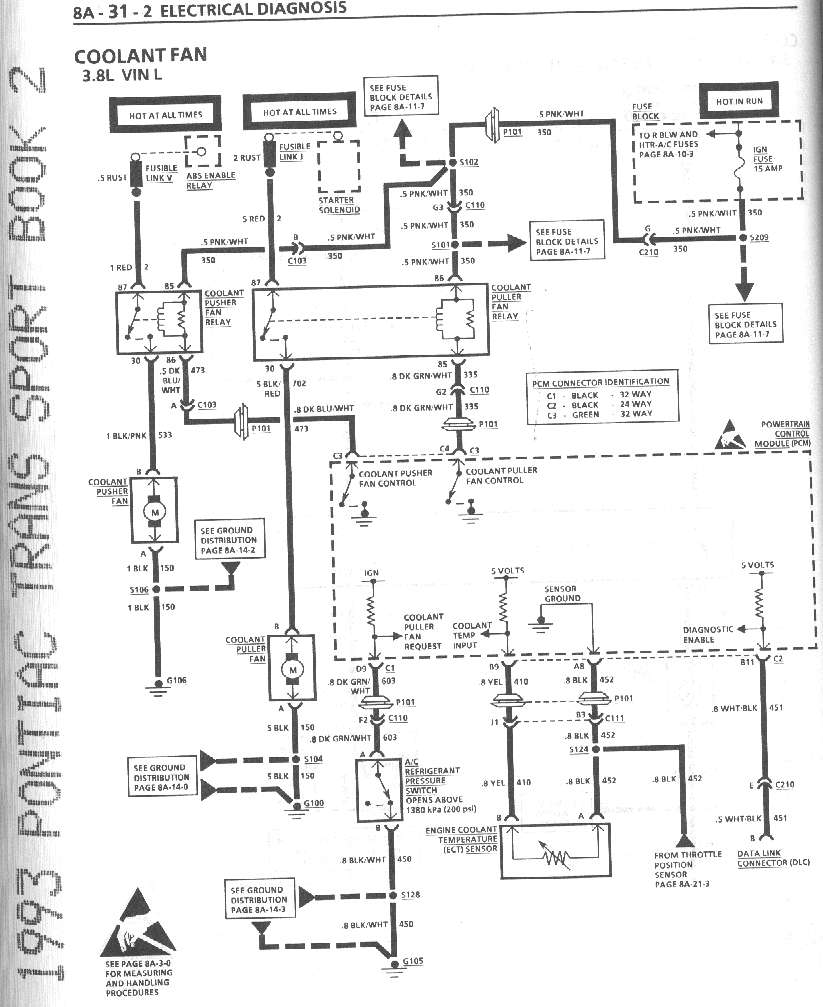 hight resolution of wiring diagram for 1995 chevy lumina van wiring diagram portal u2022 95 yukon