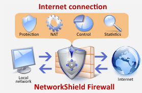 Networkshield 1