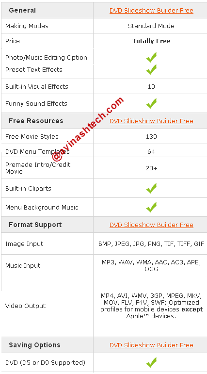 DVD Slideshow Builder Free: Turn your Photos to Movie/ DVD 1
