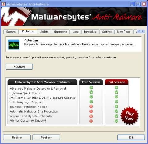 Malwarebytes pro