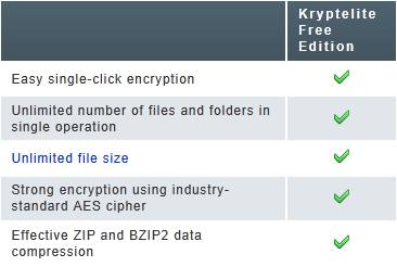 Kryptelite Encrypt files folders - Encrypt files, folders in a single click with Kryptelite Free