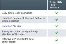 Encrypt files, folders in a single click with Kryptelite Free 5