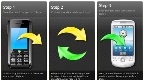 How to transfer contacts from Windows Mobile/ Nokia/ Blackberry to Android phone
