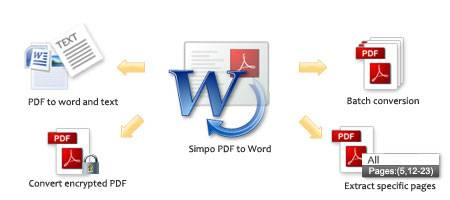 pdf to word - Simpo PDF to Word Converter License key Giveaway