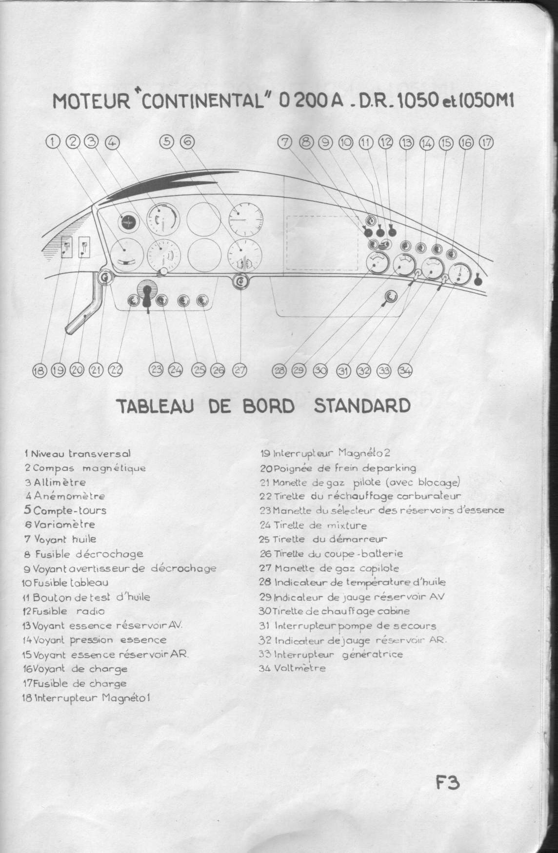 Jodel DR.1050 and DR.1050-M1 Series Aircraft: Panel Layout
