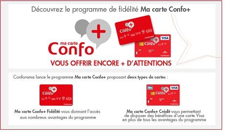 Credit Renouvelable Conforama Via La Carte Du Magasin Confo