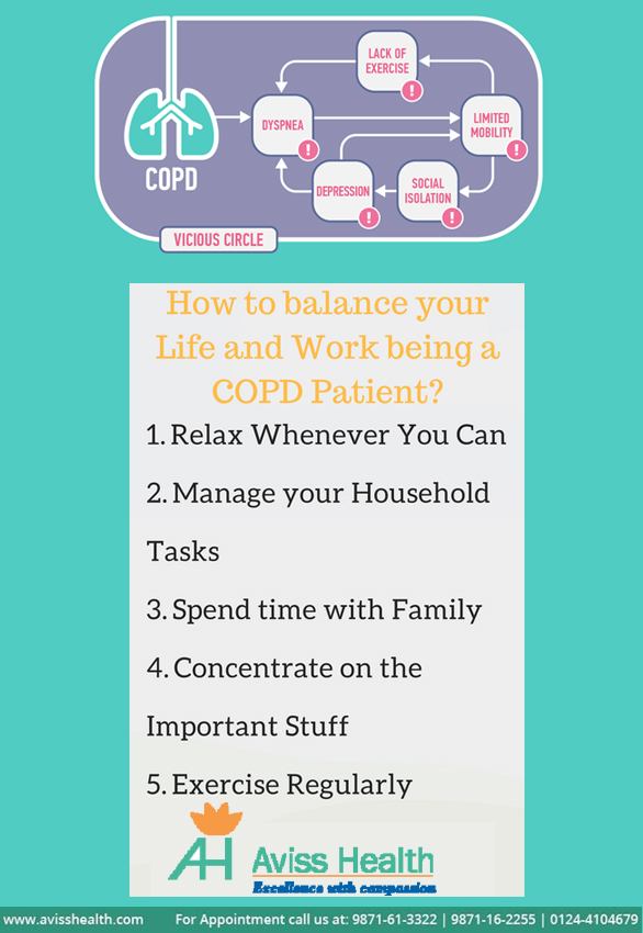 How to balance your Life and Work being a COPD Patient?