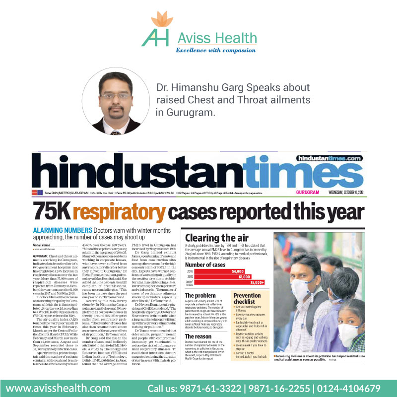 best pulmonologist in india