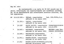 CARTA MINISTERIO SANIDAD 1980 CONFIRMANDO VENTA TALIDOMIDA ESPAÑA GRUNENTHAL Y DISTRIBUIDORES