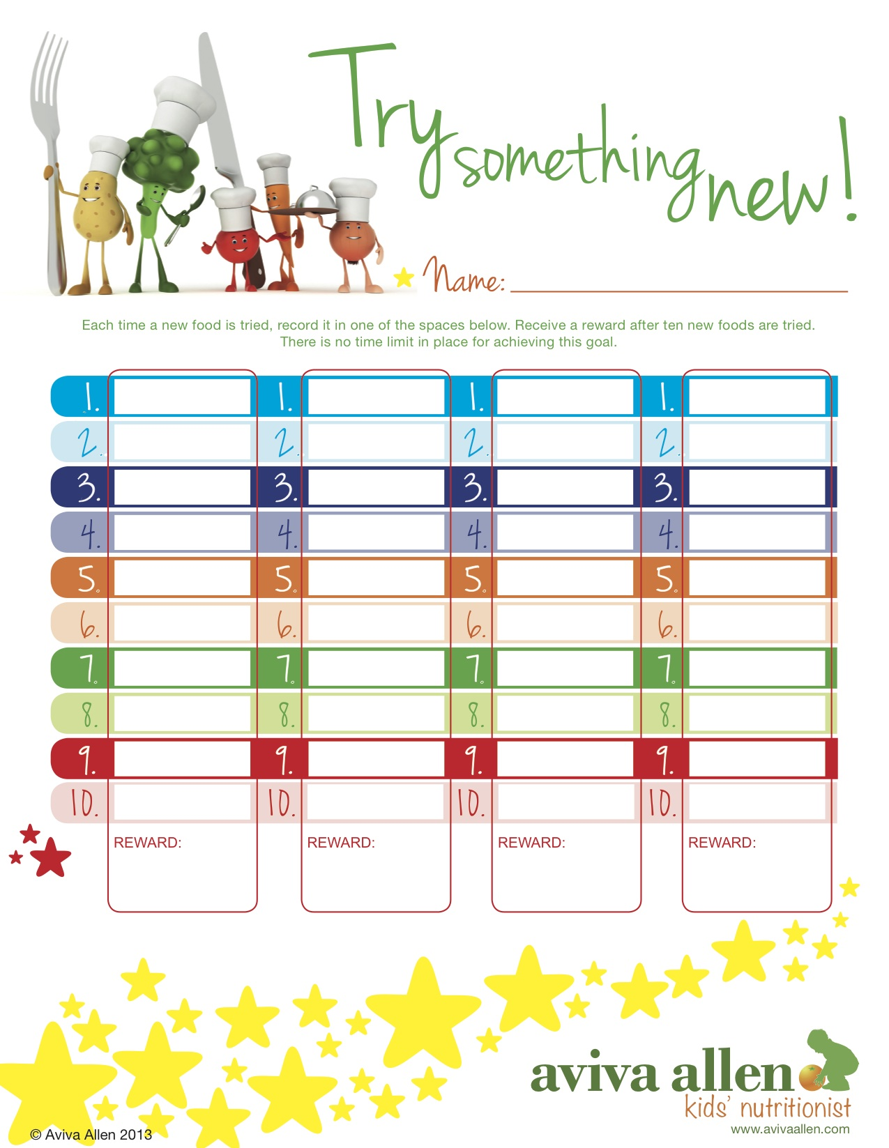 Healthy Eating Charts For Kids