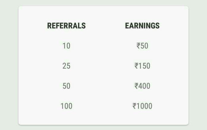 GigIndia refer and earn