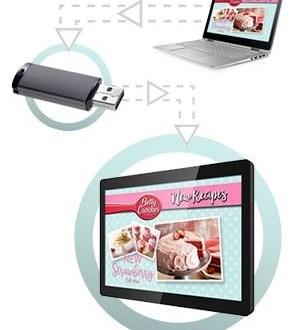 חיבור USB שילוט דיגיטלי