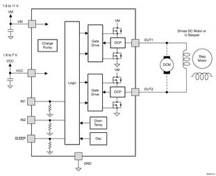 DRV8837DSGR by Texas Instruments Motion Motor Controllers