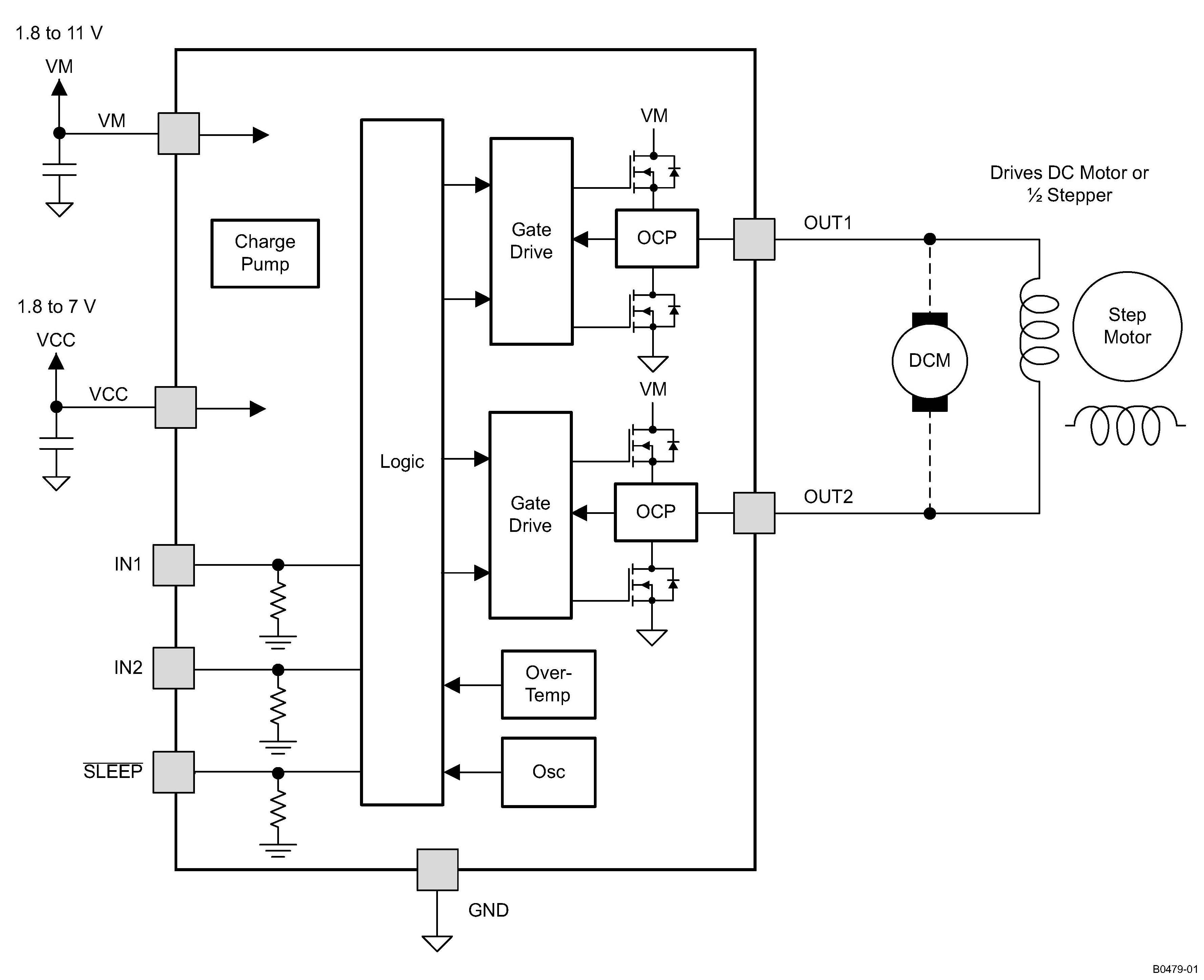 block diagram of half adder toyota tacoma fuse box drv8837dsgr by texas instruments motion motor controllers
