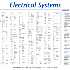 Home Wiring Diagram Symbols 1997 Dodge Dakota Ignition Classroom Poster  Electrical Systems Avotek