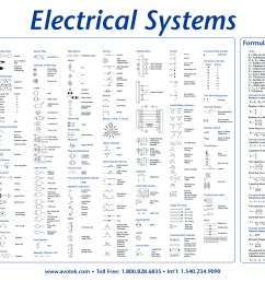 schematic electrical symbols readingrat net electrical schematic symbols and definitions electrical schematic symbols industrial [ 1440 x 960 Pixel ]