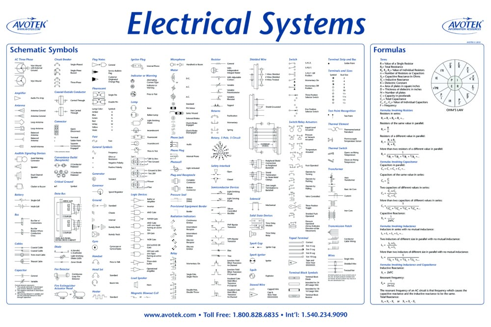 medium resolution of schematic electrical symbols readingrat net electrical schematic symbols and definitions electrical schematic symbols industrial