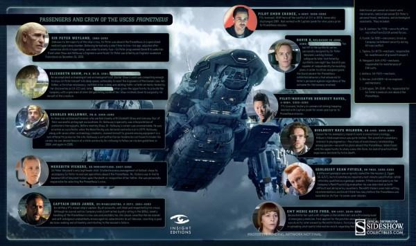 Alien Weyland-yutani Report Collectors Edition