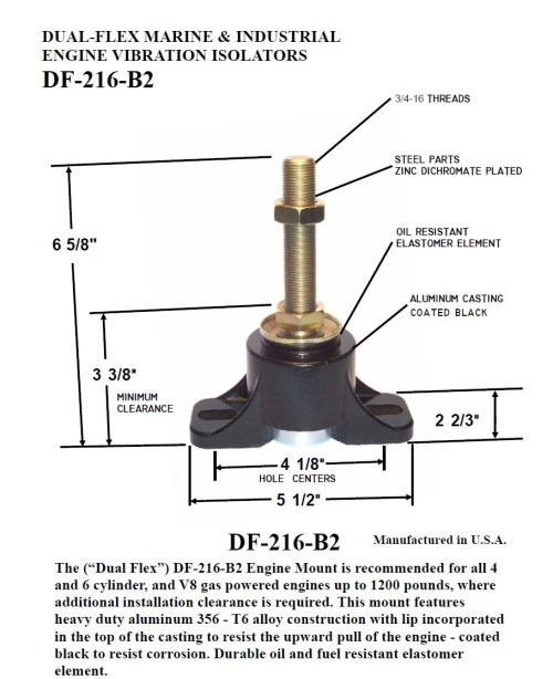 small resolution of df 216 b2 mounts