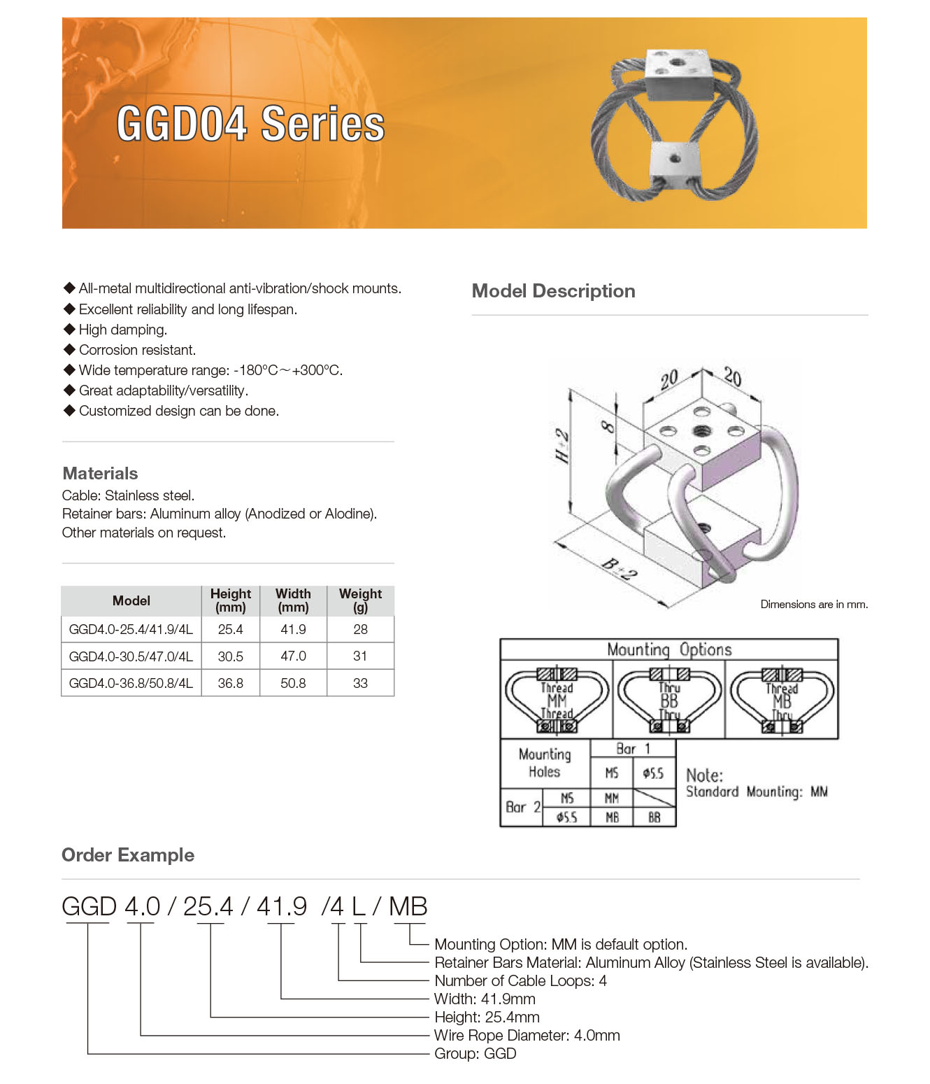 hight resolution of t800c honeywell digital thermostat wiring diagram heat honeywell programmable thermostat manual pdf honeywell 7 day programmable thermostat manual