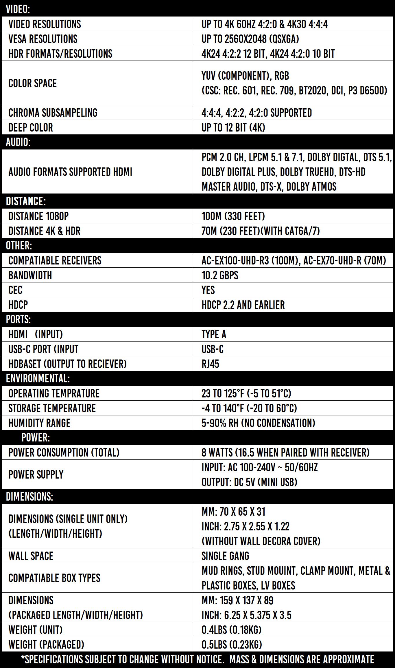 Avproedge S Conferx Usb C 70m Wallplate Extender Kit Via