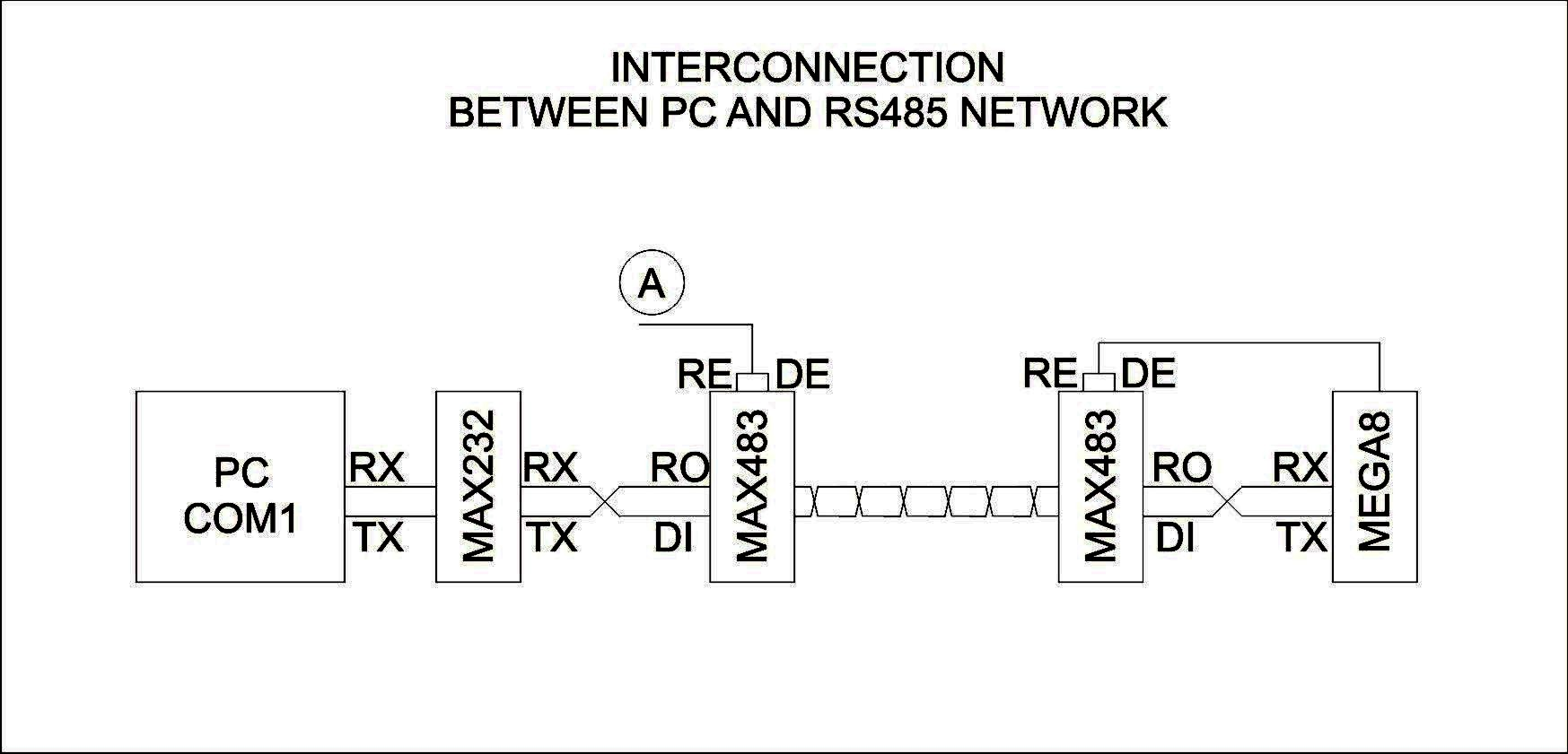 Network Connection Wiring Diagram Connection Of Pc Rs232 With Rs485 Network Avr Freaks